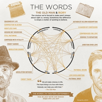 JESS3_CBS_TheWords-Infographic_V4