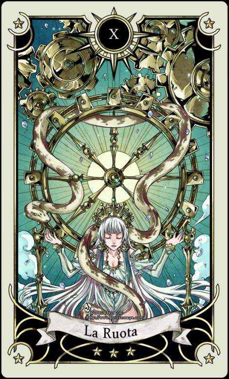 Tarot Card – The Wheel of Fortune – Rannsama