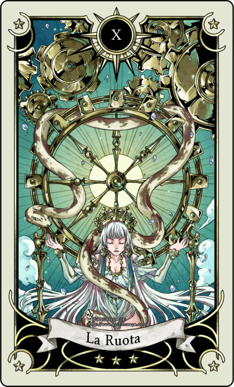 Tarot Card – The Wheel of Fortune – Rannsama